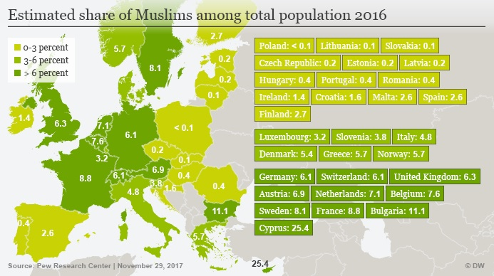 Muslim In Europe Map.Muslim Population In Europe Projected To Rise Egypt Independent